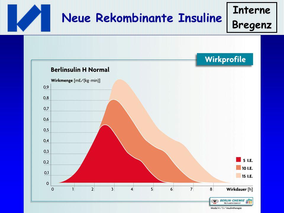Interne Bregenz Neue Rekombinante Insuline Insulin Glargin im Alltag des Typ 1 Diabetikers Meist nur einmalige tägliche s.
