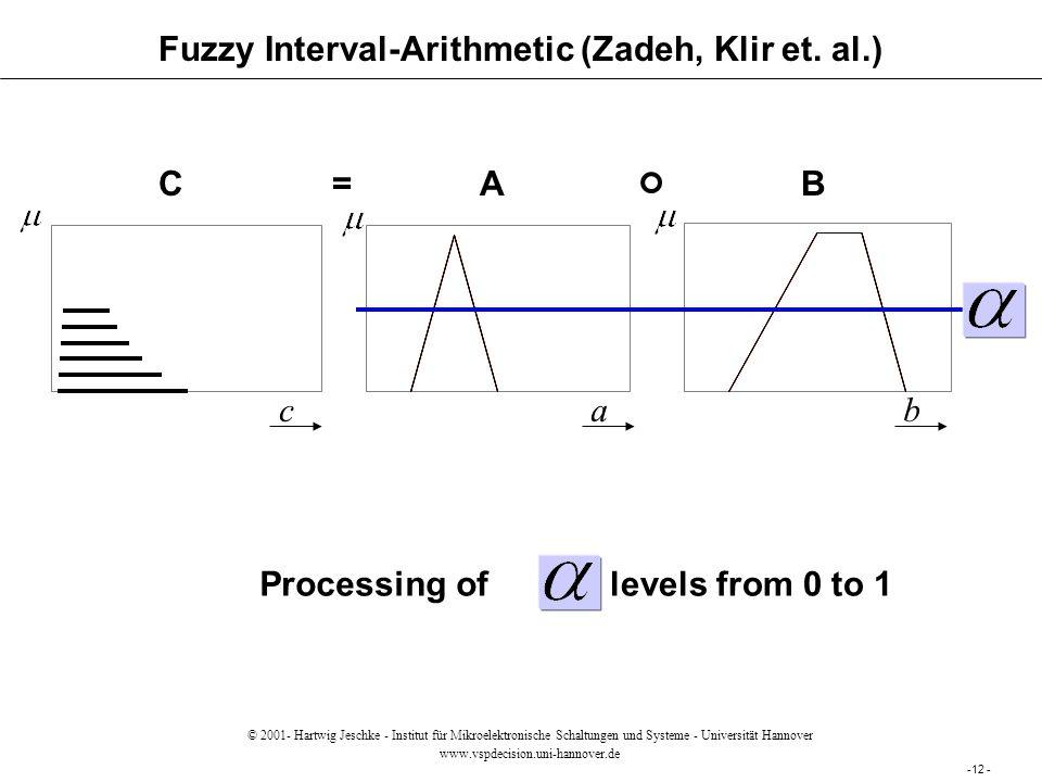 Fuzzy Interval-Arithmetic (Zadeh, Klir et. al.) AB=C cab levels from 0 to 1Processing of -12 - © 2001- Hartwig Jeschke - Institut für Mikroelektronisc
