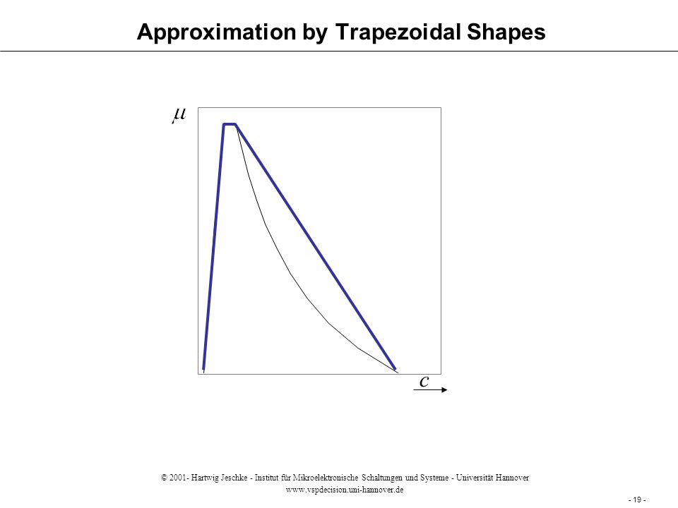 Fuzzy Interval-Arithmetic (Zadeh, Klir et. al.)Approximation by Trapezoidal Shapes AB=C cab c Exact solution has no trapezoidal shape - 19 - © 2001- H
