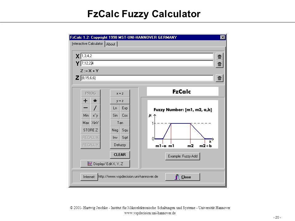 FzCalc Fuzzy Calculator - 20 - © 2001- Hartwig Jeschke - Institut für Mikroelektronische Schaltungen und Systeme - Universität Hannover www.vspdecisio