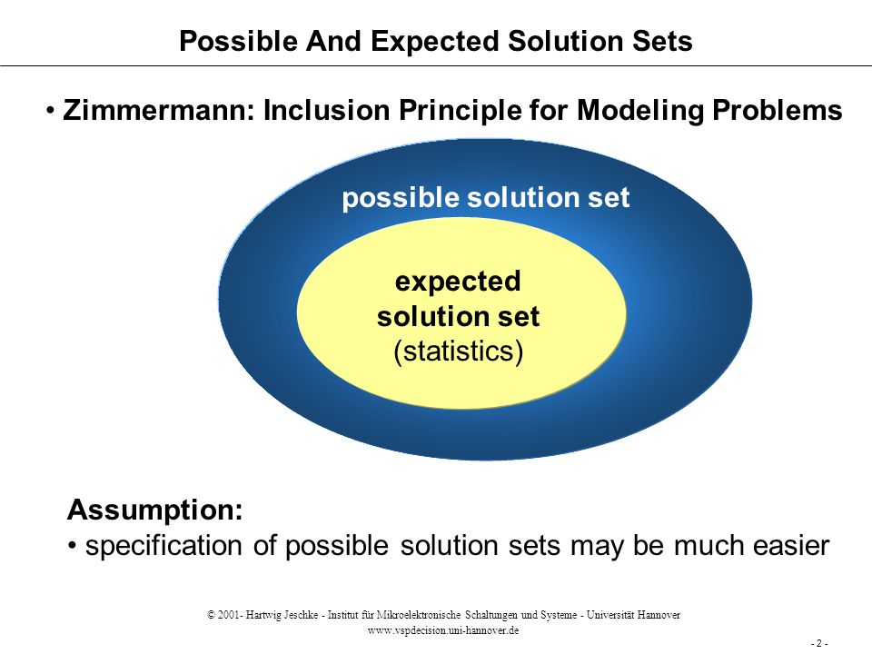 possible solution set Possible And Expected Solution Sets Zimmermann: Inclusion Principle for Modeling Problems expected solution set (statistics) Assumption: specification of possible solution sets may be much easier - 2 - © 2001- Hartwig Jeschke - Institut für Mikroelektronische Schaltungen und Systeme - Universität Hannover www.vspdecision.uni-hannover.de
