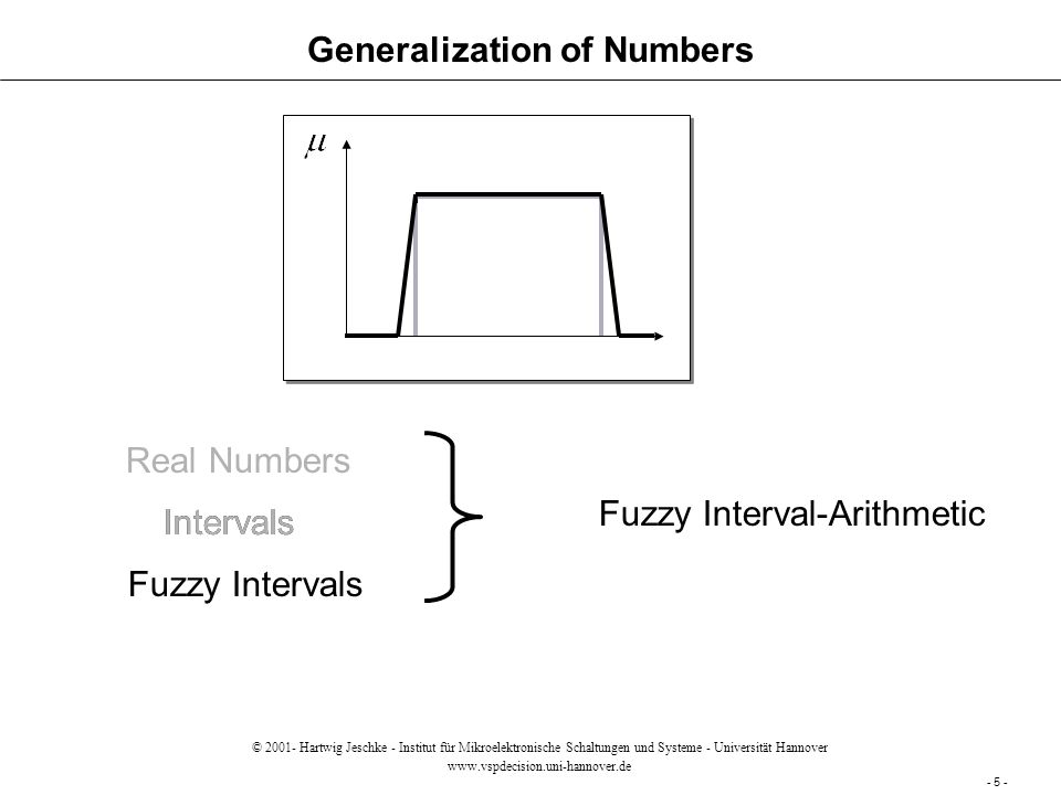 Arithmetic with Real Numbers Generalization of Numbers Real Numbers Intervals Fuzzy Intervals Real Numbers Intervals Interval-Arithmetic Fuzzy Interva