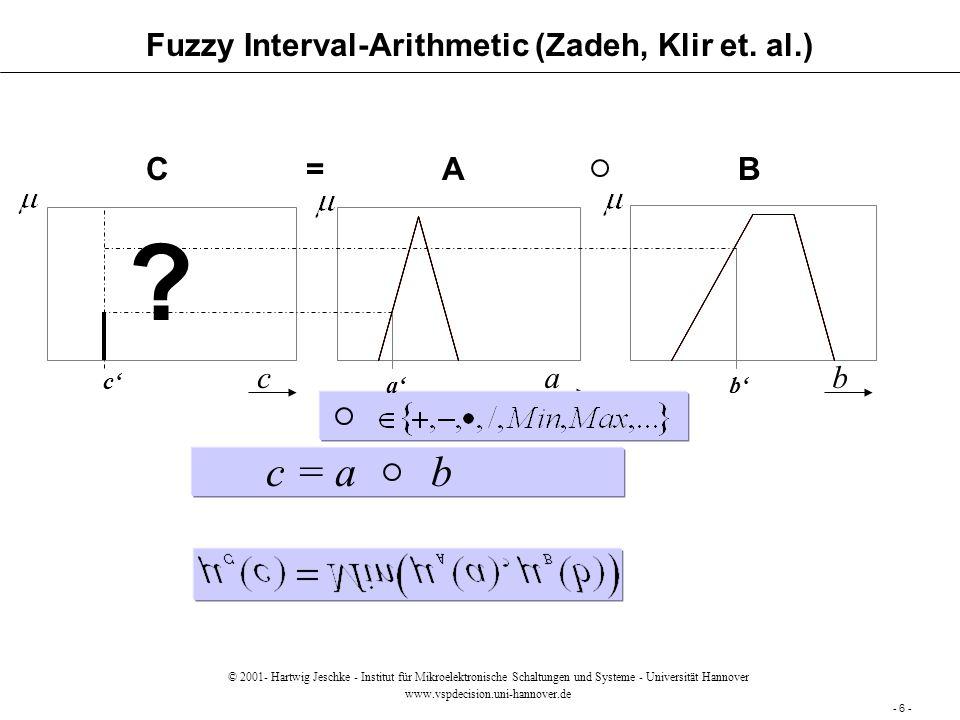 Fuzzy Interval-Arithmetic (Zadeh, Klir et. al.) AB=C c a b c = a b ab c ? - 6 - © 2001- Hartwig Jeschke - Institut für Mikroelektronische Schaltungen