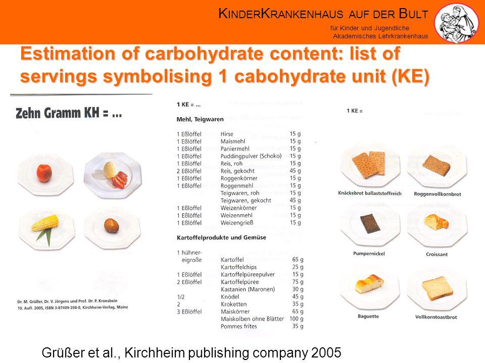 K INDER K RANKENHAUS AUF DER B ULT für Kinder und Jugendliche Akademisches Lehrkrankenhaus Grüßer et al., Kirchheim publishing company 2005 Estimation of carbohydrate content: list of servings symbolising 1 cabohydrate unit (KE)