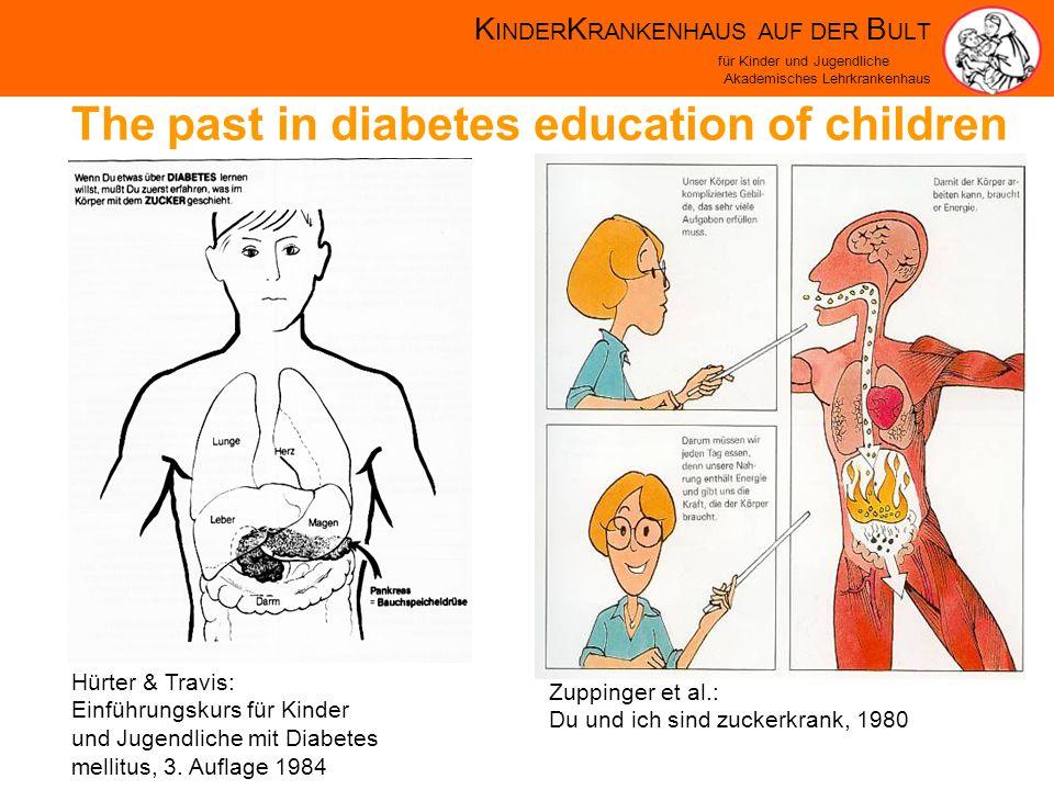K INDER K RANKENHAUS AUF DER B ULT für Kinder und Jugendliche Akademisches Lehrkrankenhaus Hürter & Travis: Einführungskurs für Kinder und Jugendliche mit Diabetes mellitus, 3.