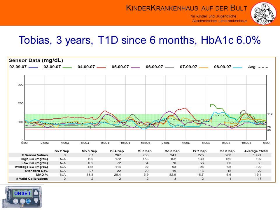 K INDER K RANKENHAUS AUF DER B ULT für Kinder und Jugendliche Akademisches Lehrkrankenhaus Tobias, 3 years, T1D since 6 months, HbA1c 6.0% ONSET