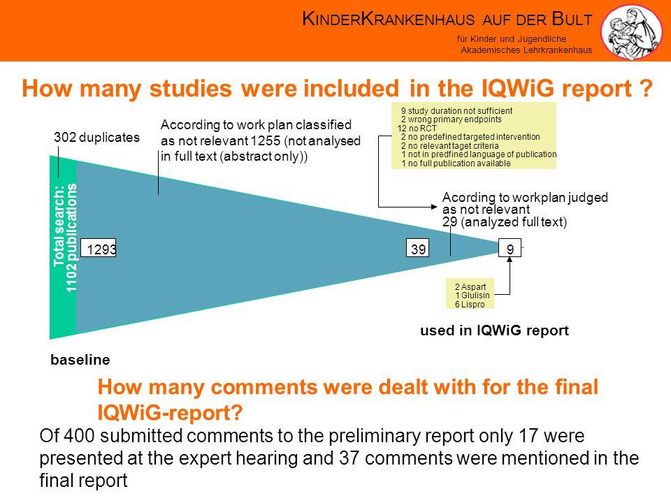 K INDER K RANKENHAUS AUF DER B ULT für Kinder und Jugendliche Akademisches Lehrkrankenhaus How many studies were included in the IQWiG report .