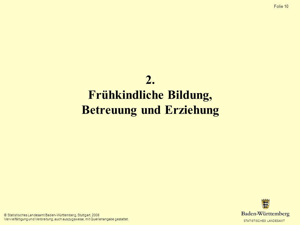 STATISTISCHES LANDESAMT Folie 10 © Statistisches Landesamt Baden-Württemberg, Stuttgart, 2008 Vervielfältigung und Verbreitung, auch auszugsweise, mit