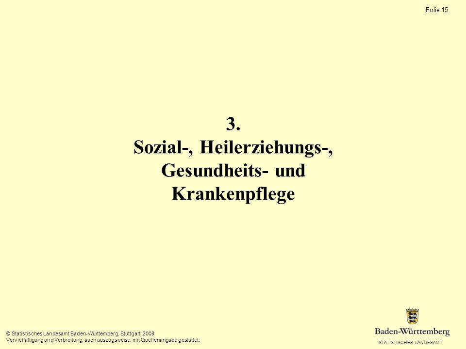 STATISTISCHES LANDESAMT Folie 15 © Statistisches Landesamt Baden-Württemberg, Stuttgart, 2008 Vervielfältigung und Verbreitung, auch auszugsweise, mit