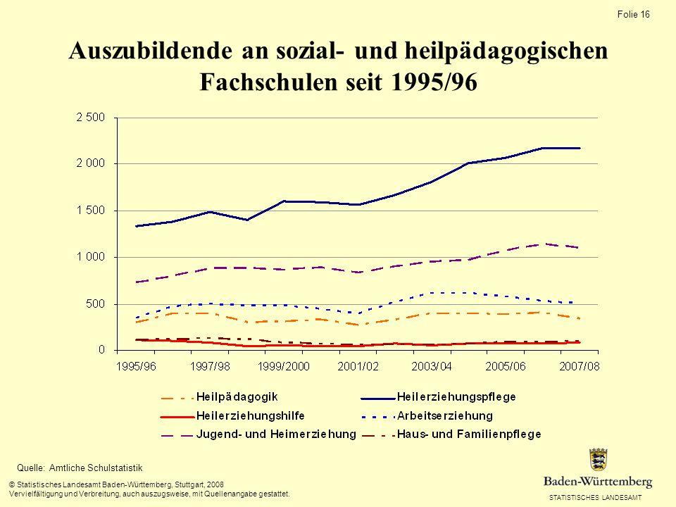 STATISTISCHES LANDESAMT Folie 16 © Statistisches Landesamt Baden-Württemberg, Stuttgart, 2008 Vervielfältigung und Verbreitung, auch auszugsweise, mit