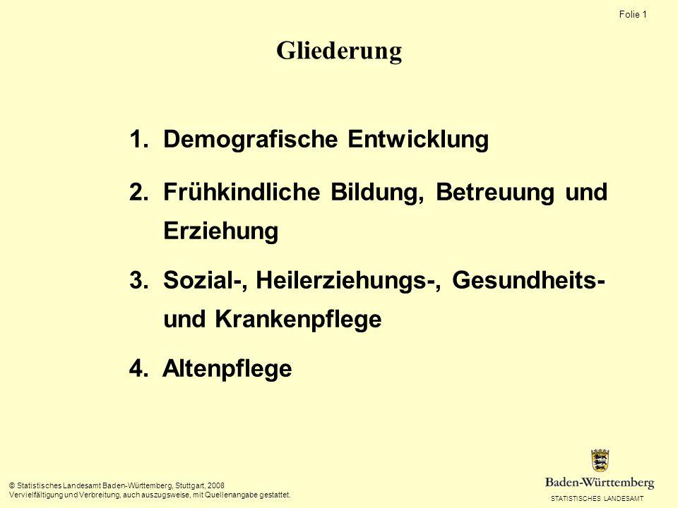 STATISTISCHES LANDESAMT Folie 1 © Statistisches Landesamt Baden-Württemberg, Stuttgart, 2008 Vervielfältigung und Verbreitung, auch auszugsweise, mit