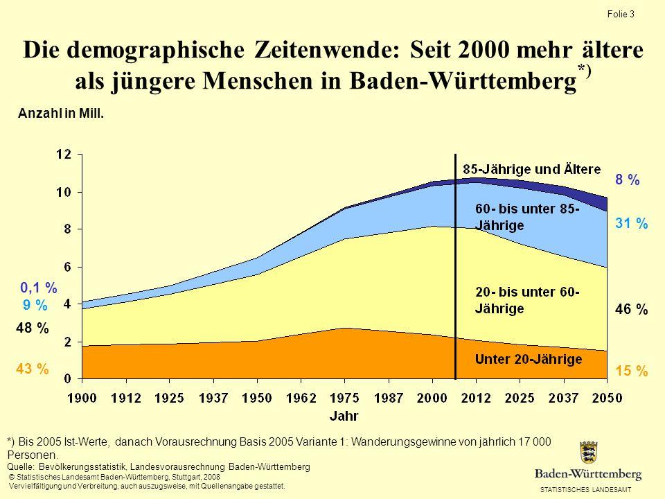 STATISTISCHES LANDESAMT Folie 3 © Statistisches Landesamt Baden-Württemberg, Stuttgart, 2008 Vervielfältigung und Verbreitung, auch auszugsweise, mit
