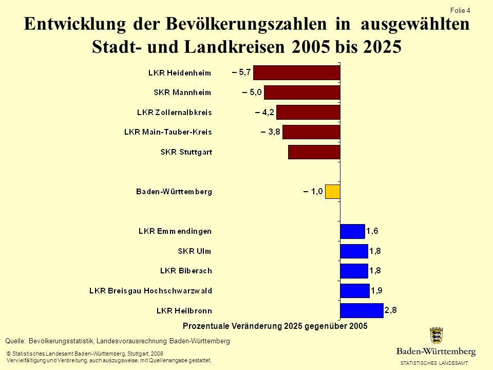 STATISTISCHES LANDESAMT Folie 4 © Statistisches Landesamt Baden-Württemberg, Stuttgart, 2008 Vervielfältigung und Verbreitung, auch auszugsweise, mit