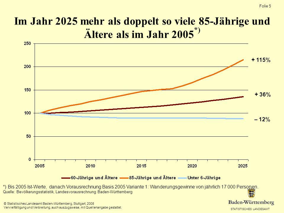 STATISTISCHES LANDESAMT Folie 5 © Statistisches Landesamt Baden-Württemberg, Stuttgart, 2008 Vervielfältigung und Verbreitung, auch auszugsweise, mit