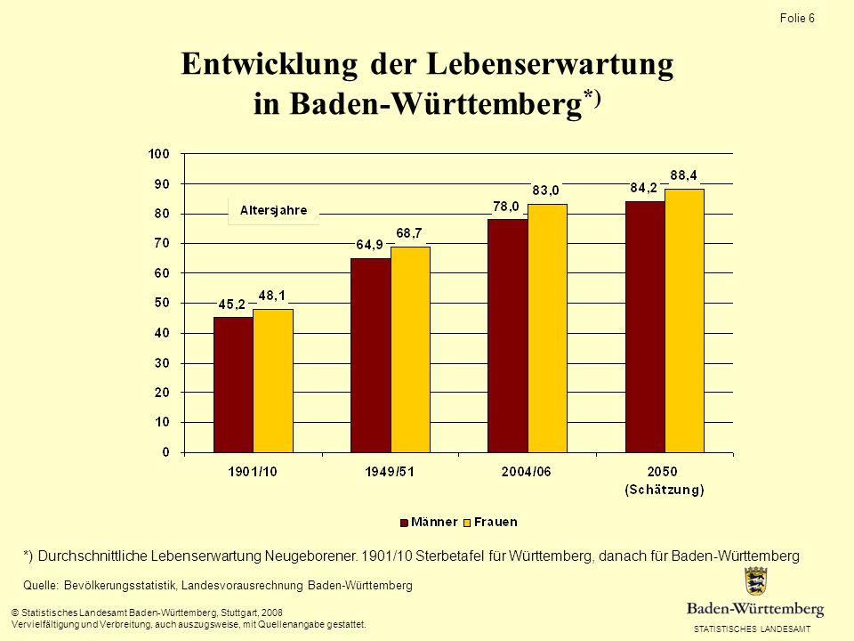 STATISTISCHES LANDESAMT Folie 6 © Statistisches Landesamt Baden-Württemberg, Stuttgart, 2008 Vervielfältigung und Verbreitung, auch auszugsweise, mit
