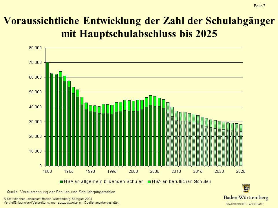STATISTISCHES LANDESAMT Folie 7 © Statistisches Landesamt Baden-Württemberg, Stuttgart, 2008 Vervielfältigung und Verbreitung, auch auszugsweise, mit