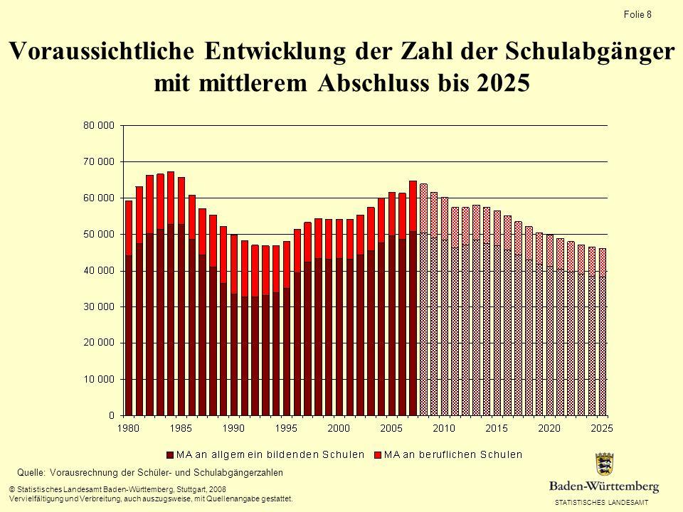 STATISTISCHES LANDESAMT Folie 8 © Statistisches Landesamt Baden-Württemberg, Stuttgart, 2008 Vervielfältigung und Verbreitung, auch auszugsweise, mit