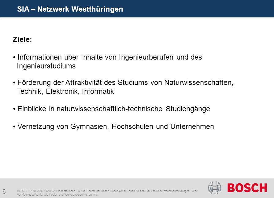 6 SIA – Netzwerk Westthüringen PER3.1 | 14.01.2008 | G:\TGA\Präsentationen | © Alle Rechte bei Robert Bosch GmbH, auch für den Fall von Schutzrechtsanmeldungen.