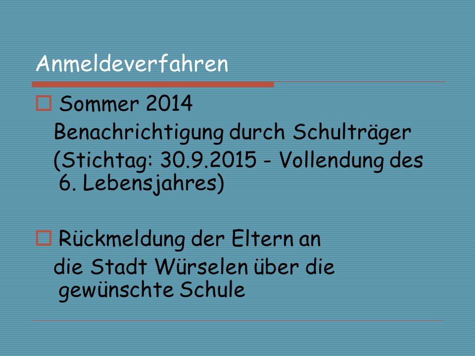 Anmeldeverfahren Sommer 2014 Benachrichtigung durch Schulträger (Stichtag: 30.9.2015 - Vollendung des 6. Lebensjahres) Rückmeldung der Eltern an die S