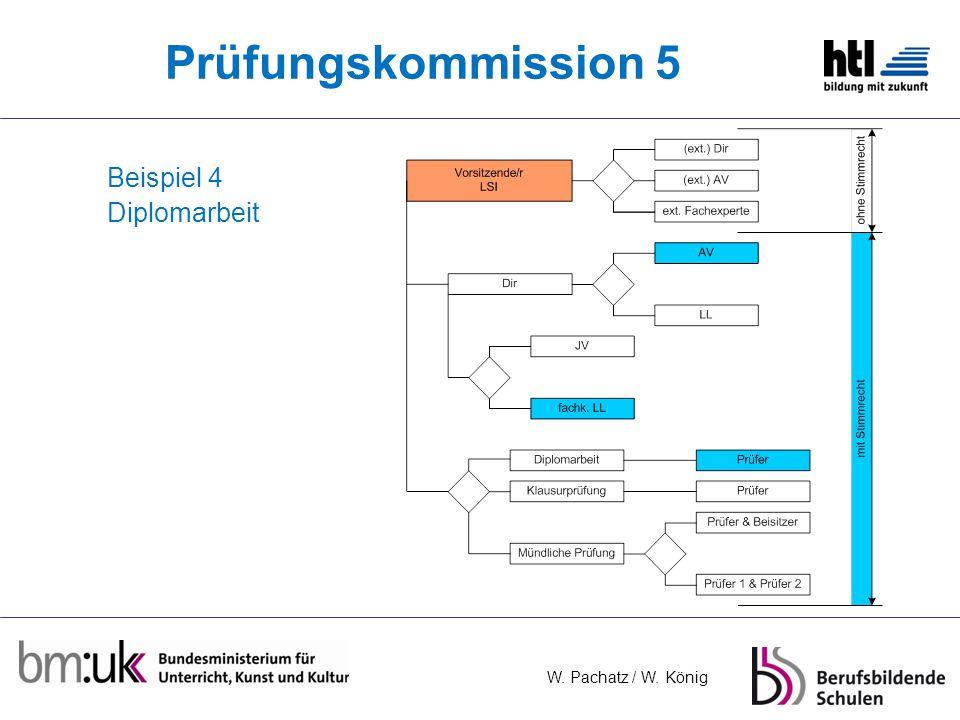 W. Pachatz / W. König Prüfungskommission 5 Beispiel 4 Diplomarbeit