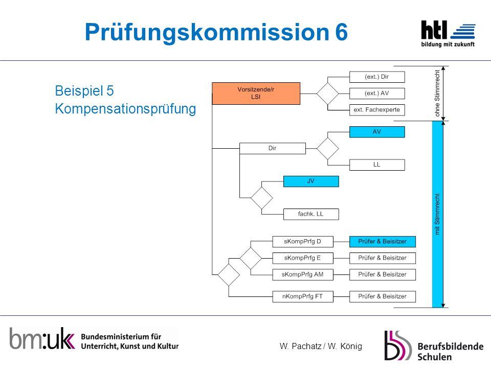 W. Pachatz / W. König Prüfungskommission 6 Beispiel 5 Kompensationsprüfung