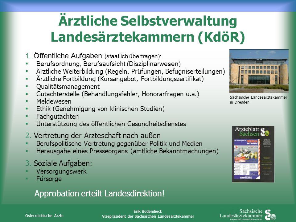 Österreichische Ärzte Erik Bodendieck Vizepräsident der Sächsischen Landesärztekammer Ärztliche Selbstverwaltung Landesärztekammern (KdöR) 1. Öffentli