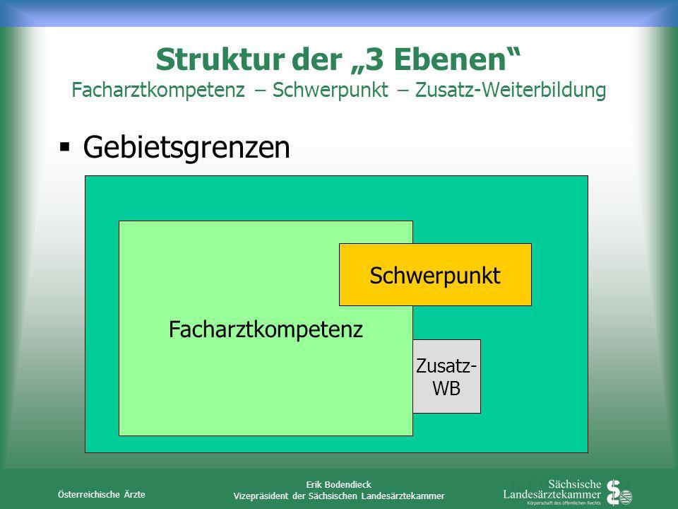 Österreichische Ärzte Erik Bodendieck Vizepräsident der Sächsischen Landesärztekammer Struktur der 3 Ebenen Facharztkompetenz – Schwerpunkt – Zusatz-W