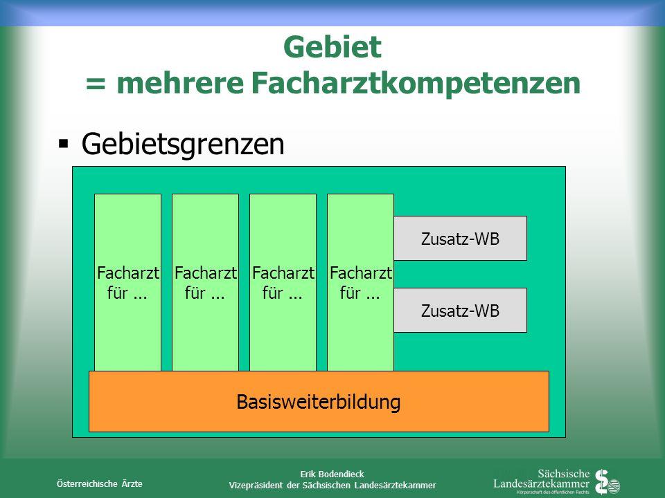 Österreichische Ärzte Erik Bodendieck Vizepräsident der Sächsischen Landesärztekammer Gebiet = mehrere Facharztkompetenzen Gebietsgrenzen Basisweiterb