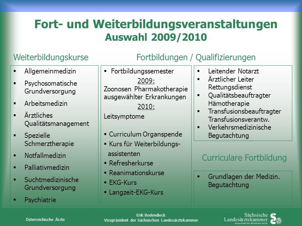 Österreichische Ärzte Erik Bodendieck Vizepräsident der Sächsischen Landesärztekammer Fort- und Weiterbildungsveranstaltungen Auswahl 2009/2010 Allgem