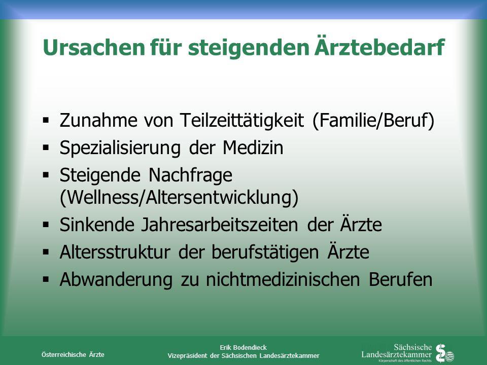 Österreichische Ärzte Erik Bodendieck Vizepräsident der Sächsischen Landesärztekammer Ursachen für steigenden Ärztebedarf Zunahme von Teilzeittätigkei