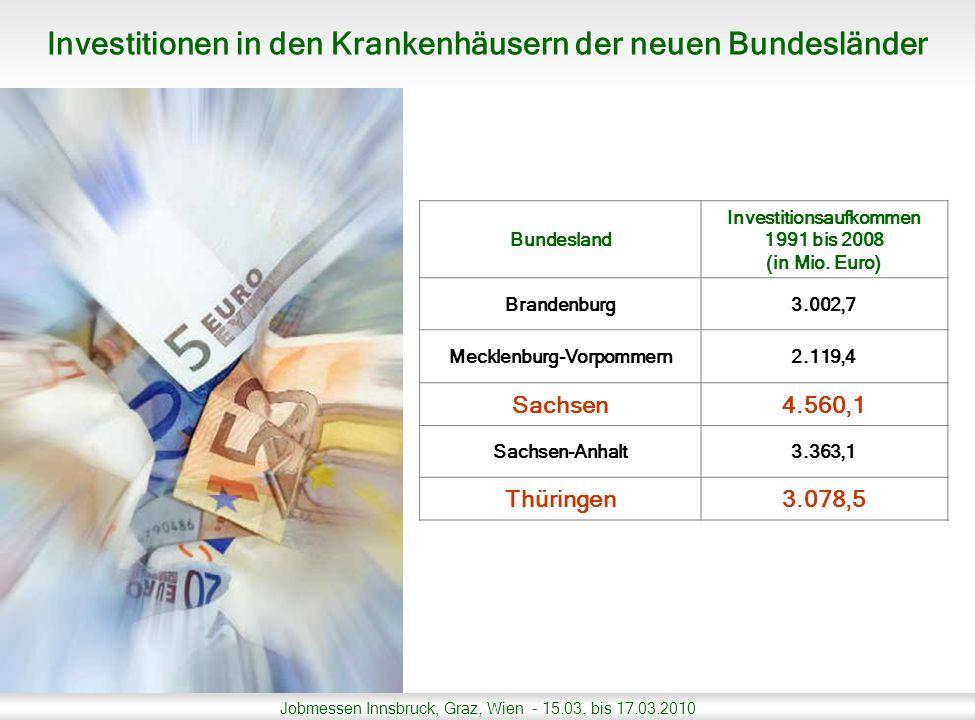 Jobmessen Innsbruck, Graz, Wien - 15.03. bis 17.03.2010 Bundesland Investitionsaufkommen 1991 bis 2008 (in Mio. Euro) Brandenburg3.002,7 Mecklenburg-V