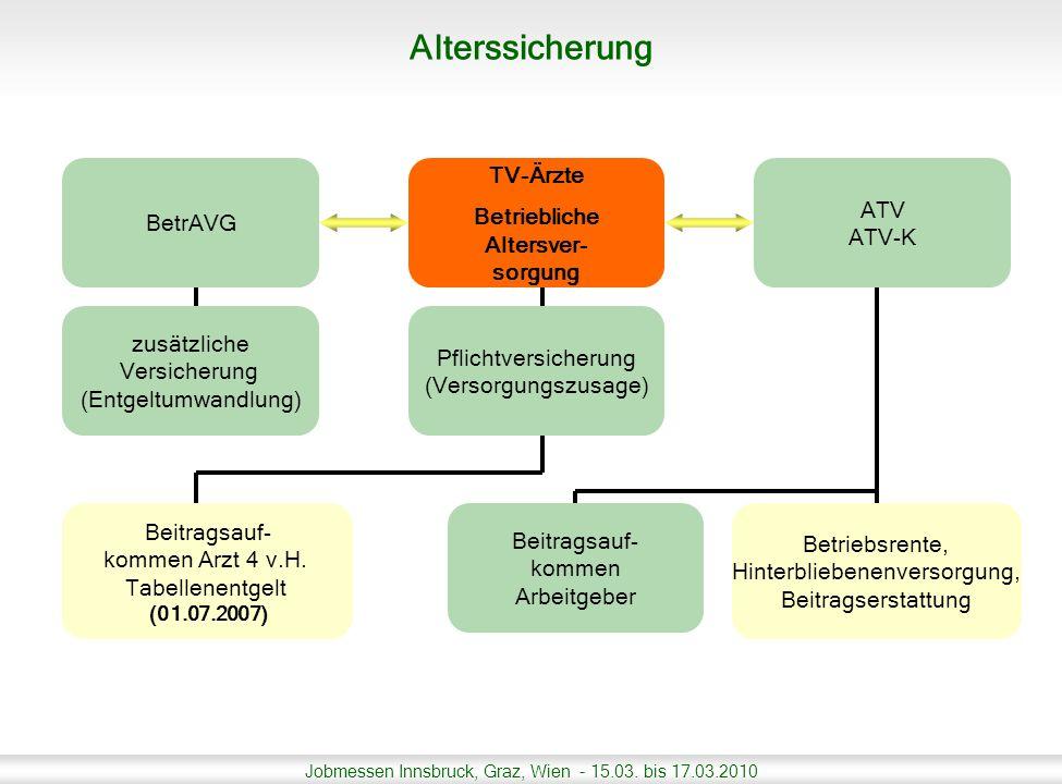 Jobmessen Innsbruck, Graz, Wien - 15.03. bis 17.03.2010 TV-Ärzte Betriebliche Altersver- sorgung ATV ATV-K BetrAVG zusätzliche Versicherung (Entgeltum