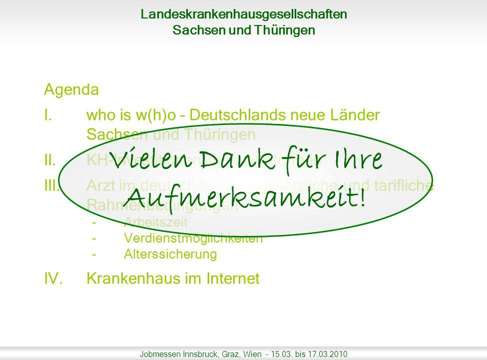 Jobmessen Innsbruck, Graz, Wien - 15.03. bis 17.03.2010 Agenda I.who is w(h)o – Deutschlands neue Länder Sachsen und Thüringen II.KH-Investitionen und