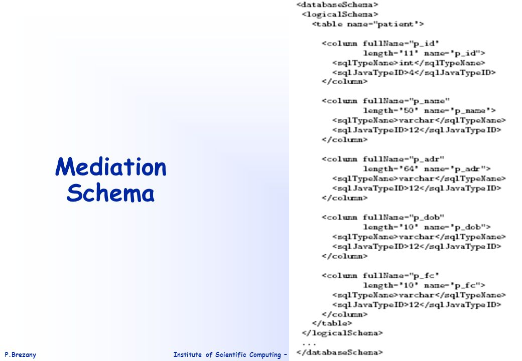 Institute of Scientific Computing – University of ViennaP.Brezany 15 Mediation Schema