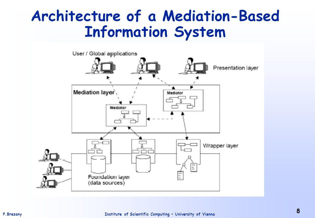Institute of Scientific Computing – University of ViennaP.Brezany 9 Mediators – centralisiert vs.