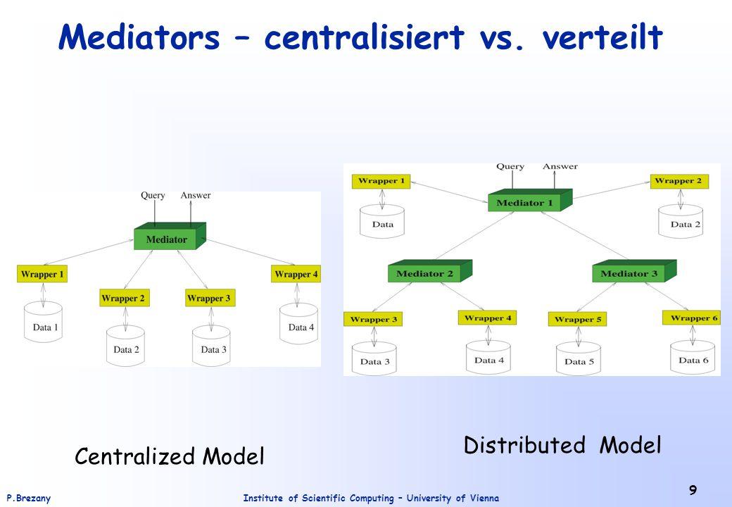 Institute of Scientific Computing – University of ViennaP.Brezany 9 Mediators – centralisiert vs. verteilt Centralized Model Distributed Model
