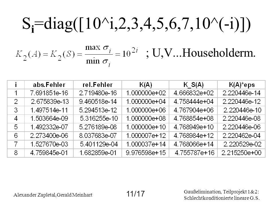 Gaußelimination, Teilprojekt 1&2: Schlechtkonditionierte lineare G.S. Alexander Zapletal,Gerald Meinhart 11/17 S i =diag([10^i,2,3,4,5,6,7,10^(-i)]) ;