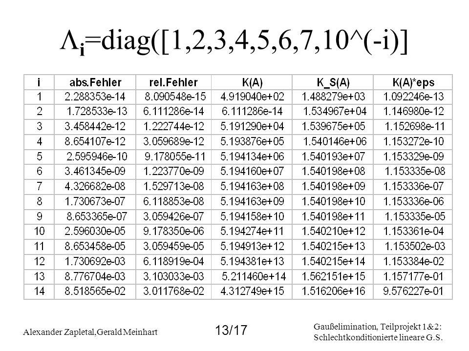 Gaußelimination, Teilprojekt 1&2: Schlechtkonditionierte lineare G.S. Alexander Zapletal,Gerald Meinhart 13/17 i =diag([1,2,3,4,5,6,7,10^(-i)]