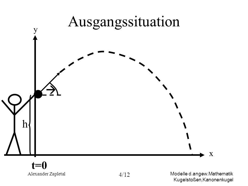 Modelle d.angew.Mathematik Kugelstoßen,Kanonenkugel Alexander Zapletal 4/12 Ausgangssituation x y h t=0