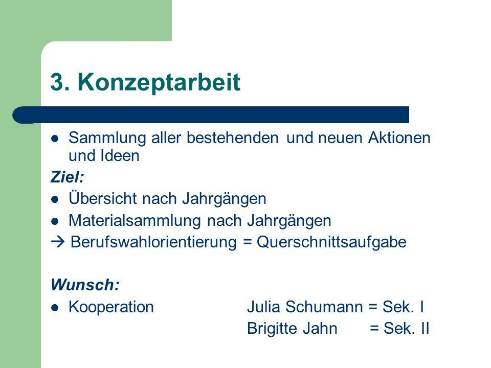 3. Konzeptarbeit Sammlung aller bestehenden und neuen Aktionen und Ideen Ziel: Übersicht nach Jahrgängen Materialsammlung nach Jahrgängen Berufswahlor