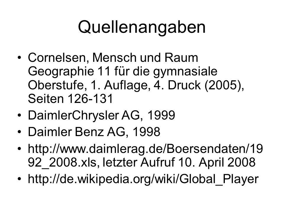 Quellenangaben Cornelsen, Mensch und Raum Geographie 11 für die gymnasiale Oberstufe, 1. Auflage, 4. Druck (2005), Seiten 126-131 DaimlerChrysler AG,