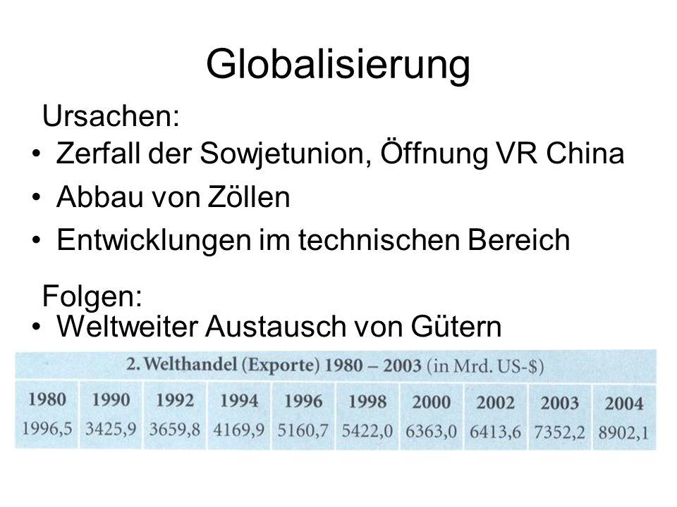 Globalisierung Zerfall der Sowjetunion, Öffnung VR China Abbau von Zöllen Entwicklungen im technischen Bereich Weltweiter Austausch von Gütern Ursache