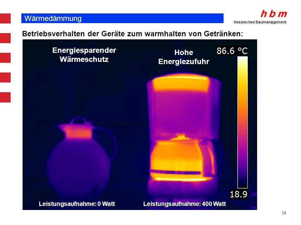 h b m Hessisches Baumanagement 19 Wärmedämmung Energiesparender Wärmeschutz Hohe Energiezufuhr Betriebsverhalten der Geräte zum warmhalten von Getränk