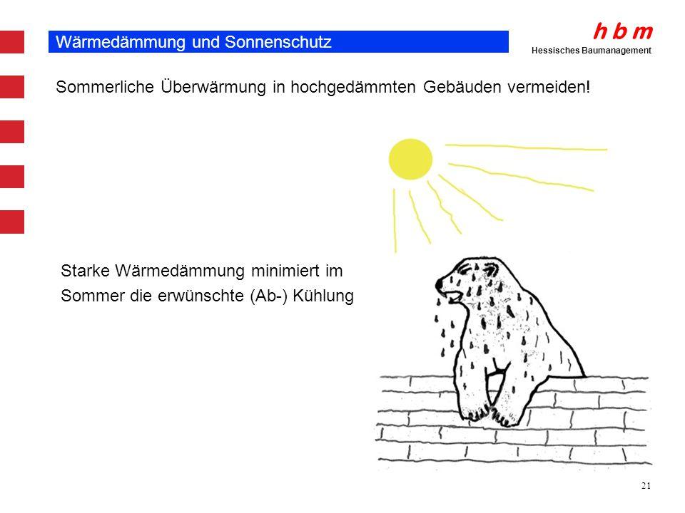 h b m Hessisches Baumanagement 21 Wärmedämmung und Sonnenschutz Sommerliche Überwärmung in hochgedämmten Gebäuden vermeiden! Starke Wärmedämmung minim