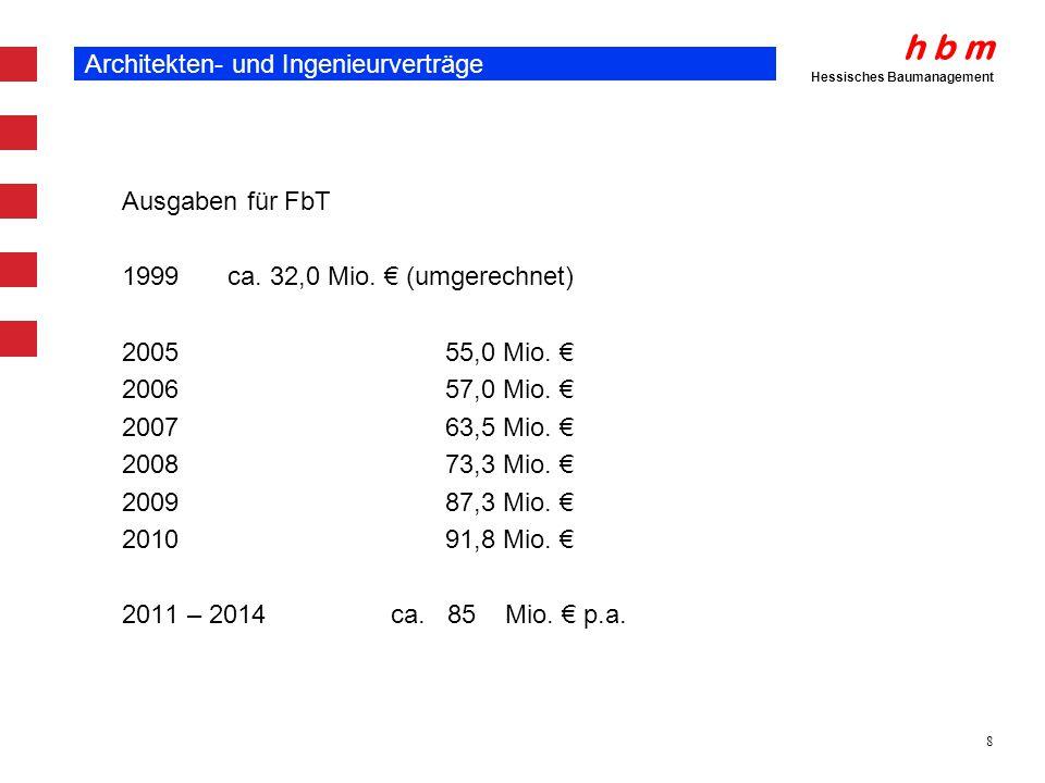 h b m Hessisches Baumanagement 8 Architekten- und Ingenieurverträge Ausgaben für FbT 1999ca. 32,0 Mio. (umgerechnet) 200555,0 Mio. 200657,0 Mio. 20076