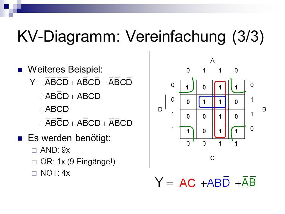 KV-Diagramm: Vereinfachung (3/3) Weiteres Beispiel: Es werden benötigt: AND: 9x OR: 1x (9 Eingänge!) NOT: 4x A 0110 D 0 1 011 0 B 0 0110 1 1 0010 1 1
