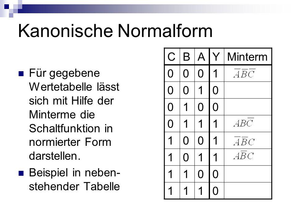 Kanonische Normalform Für gegebene Wertetabelle lässt sich mit Hilfe der Minterme die Schaltfunktion in normierter Form darstellen. Beispiel in neben-