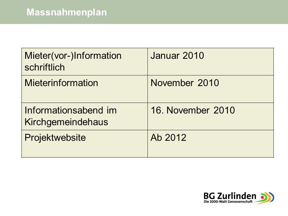 Massnahmenplan Mieter(vor-)Information schriftlich Januar 2010 MieterinformationNovember 2010 Informationsabend im Kirchgemeindehaus 16.