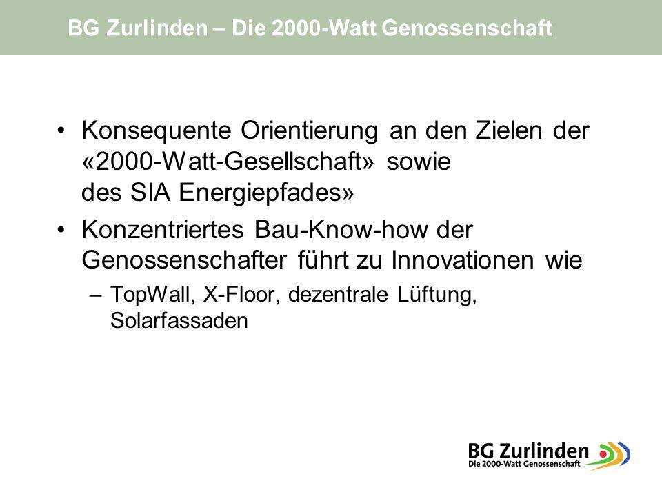 Konsequente Orientierung an den Zielen der «2000-Watt-Gesellschaft» sowie des SIA Energiepfades» Konzentriertes Bau-Know-how der Genossenschafter führ