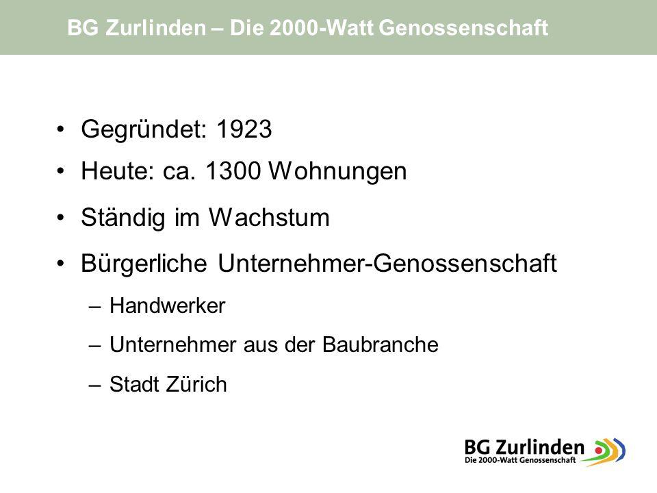 Gegründet: 1923 Heute: ca. 1300 Wohnungen Ständig im Wachstum Bürgerliche Unternehmer-Genossenschaft –Handwerker –Unternehmer aus der Baubranche –Stad
